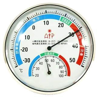 室內/外大溫濕度計(AIP-2101)