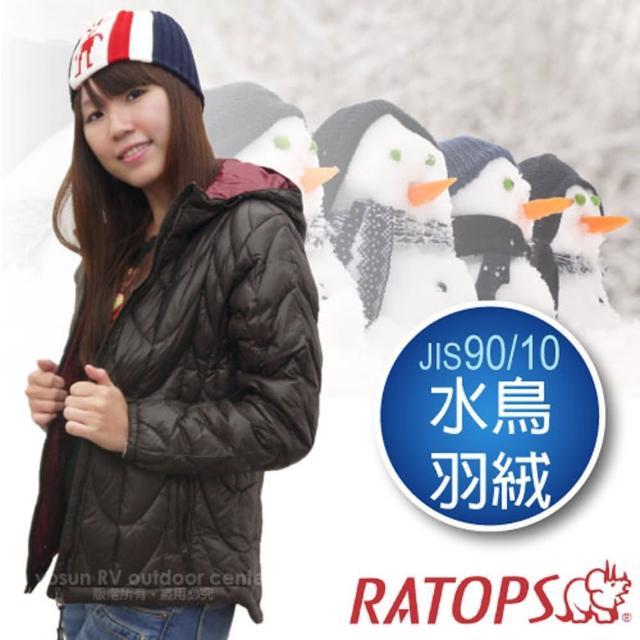 【開箱心得分享】MOMO購物網【瑞多仕-RATOPS】女20丹超輕羽絨衣.羽絨外套.保暖外套.雪衣(RAD360 深咖啡色/暗紅色)評價如何momo購物台網站