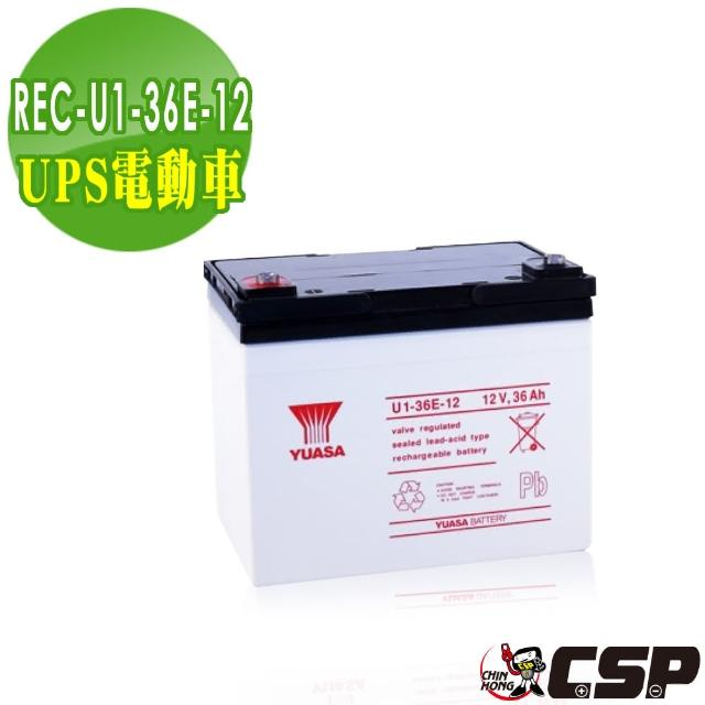 【好物推薦】MOMO購物網【YUASA湯淺】U1-36E-12 高性能密閉閥調式鉛酸電池12V36Ah(不漏液 免維護 高性能 壽命長)效果如何momo網頁